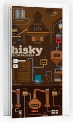 Naklejka na drzwi - Whisky distillery production process infographics