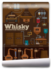 Fototapeta - Whisky distillery production process infographics