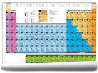 Fototapeta - periodic table of the elements