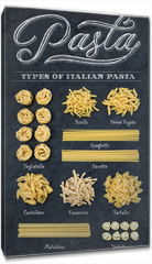 Obraz na płótnie canvas - Different types of Italian uncooked pasta on black slate stone background with white chalk lettering, top view.