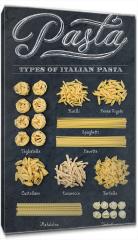 Obraz na płótnie canvas - Różne rodzaje włoskiej nieugotowanej pasty
