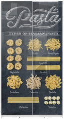 Panel szklany do szafy przesuwnej - Different types of Italian uncooked pasta on black slate stone background with white chalk lettering, top view.