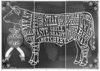 Panel szklany do szafy przesuwnej - Chalk Charcoal Crayon Hand Drawing Vector Butchery Blackboard Butcher Shop Store Signage Set Antique Food Typography Meat Cut Scheme. Vintage Beef Drawn Chalkboard Grill Black Board Calligraphic Text