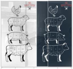 Panel szklany do szafy przesuwnej - American (US) Meat Cuts Diagrams