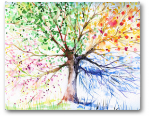 Plakat - Four season tree