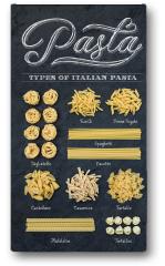 Plakat - Różne rodzaje włoskiej nieugotowanej pasty