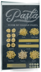 Panel szklany do kuchni - Different types of Italian uncooked pasta on black slate stone background with white chalk lettering, top view.