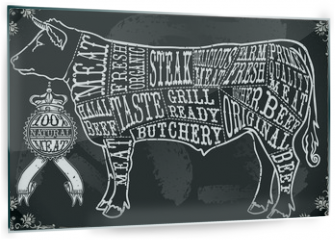 Panel szklany do kuchni - Chalk Charcoal Crayon Hand Drawing Vector Butchery Blackboard Butcher Shop Store Signage Set Antique Food Typography Meat Cut Scheme. Vintage Beef Drawn Chalkboard Grill Black Board Calligraphic Text