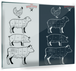 Panel szklany do kuchni - American (US) Meat Cuts Diagrams